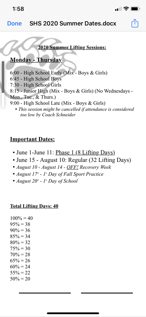 Summer lifting schedule